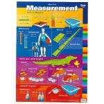 Gillian Miles Wallchart Units Of Measure Measurement | 61-227375