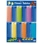 Gillian Miles Wallchart Times Tables Blue Multiplication | 61-227376